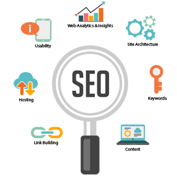 Search-Engine-Optimization-Business-Consulting-Services-01